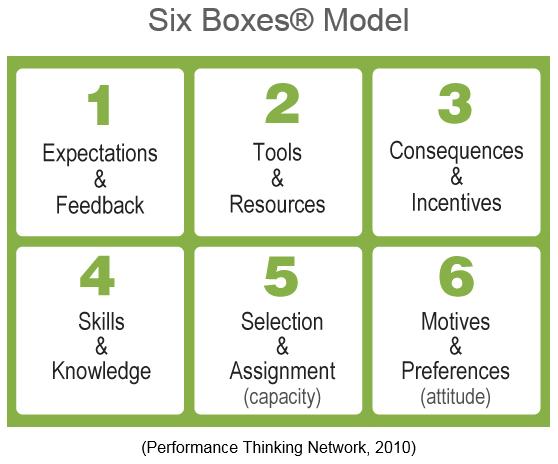 six_boxes
